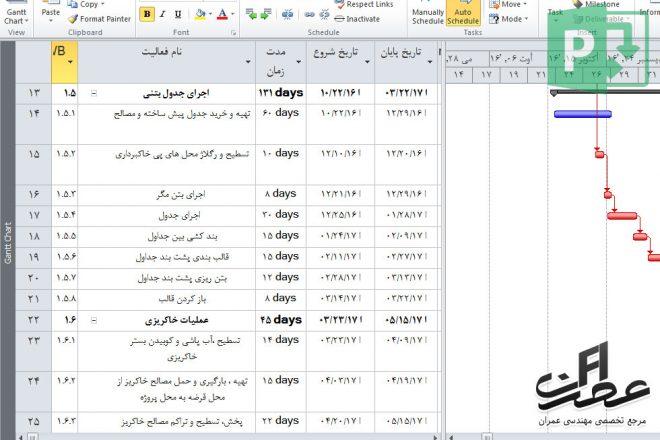 برنامه زمانبندی پروژه اجرای جدول و زیرسازی