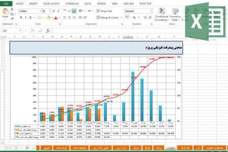 فرم گزارش ماهانه