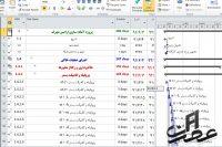 برنامه زمانبندی پروژه راهسازی و محوطه سازی