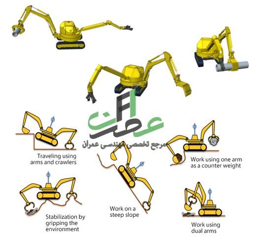 روبات ساخت و ساز 2