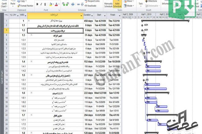 برنامه زمانبندی خط انتقال گاز