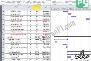 برنامه زمانبندی ساخت بیمارستان
