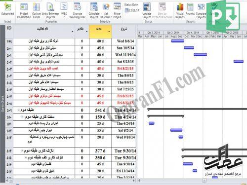 نمونه برنامه زمانبندی ساخت بیمارستان